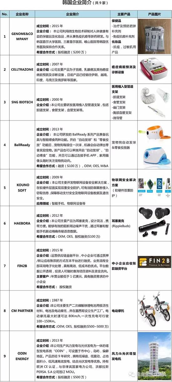项目列表.jpg